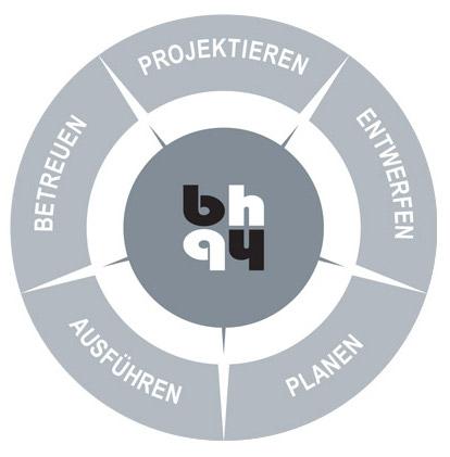 Handy_Leistungen